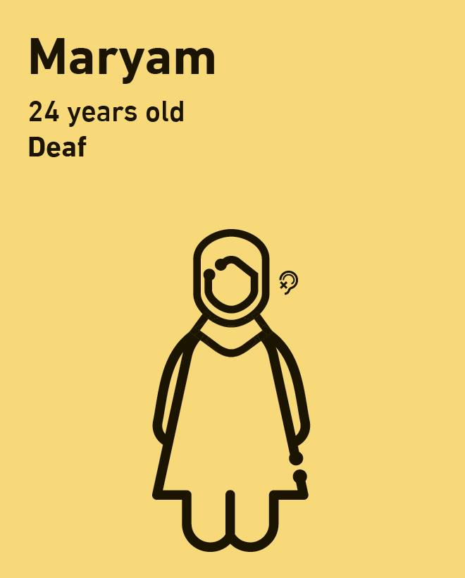 Persona Slide Maryam