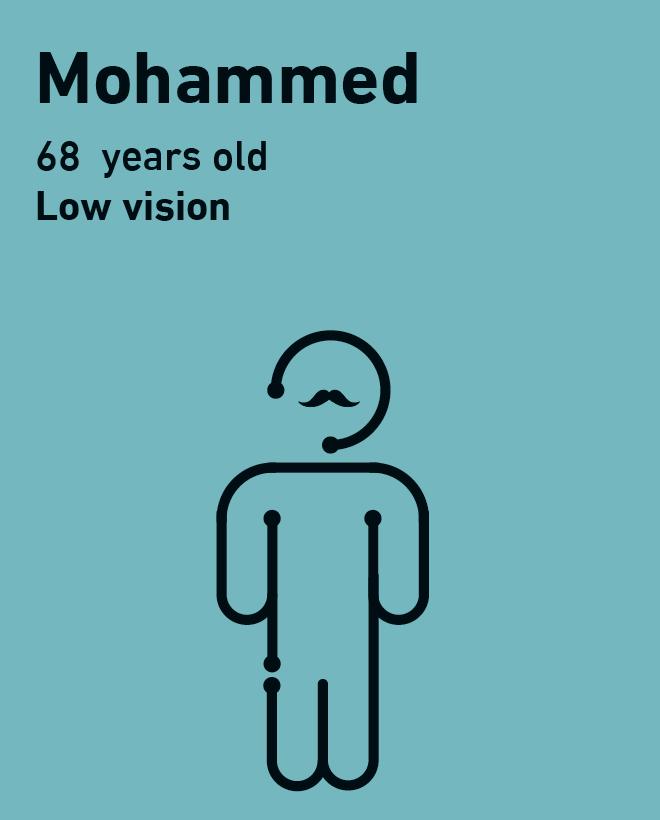 Persona Slide Mohammed