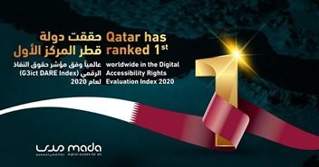 Qatar Ranks 1st in DARE INDEX 2020